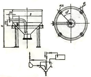 Схема работы мешалки гидравлической